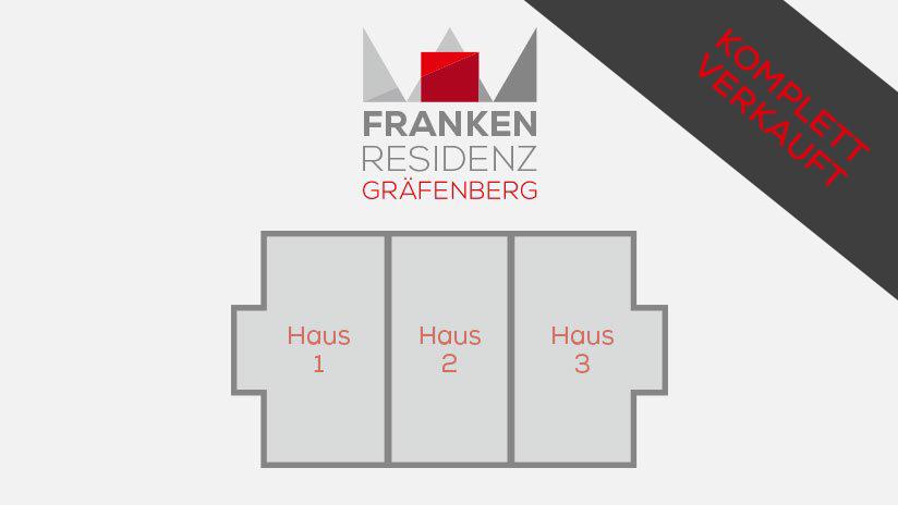 MRA Wohnbau / Frankenresidenz |Gräfenberg